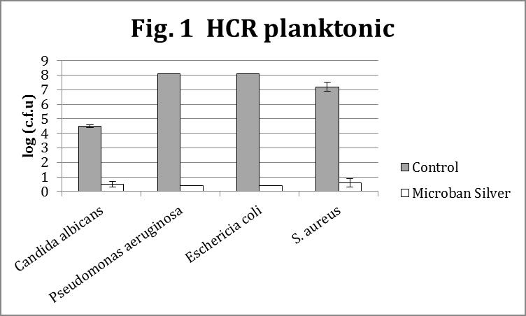 Hcr Planktonic
